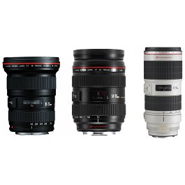 Canon zoom lens kit hire rental 16-35 24-70 70-200